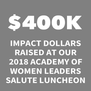 This image says that we raised $400k