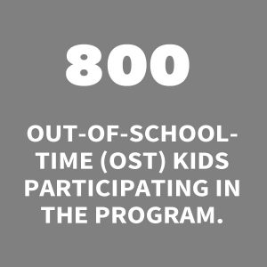 This image says that we serve 800 Out-Of-School-Time kids.